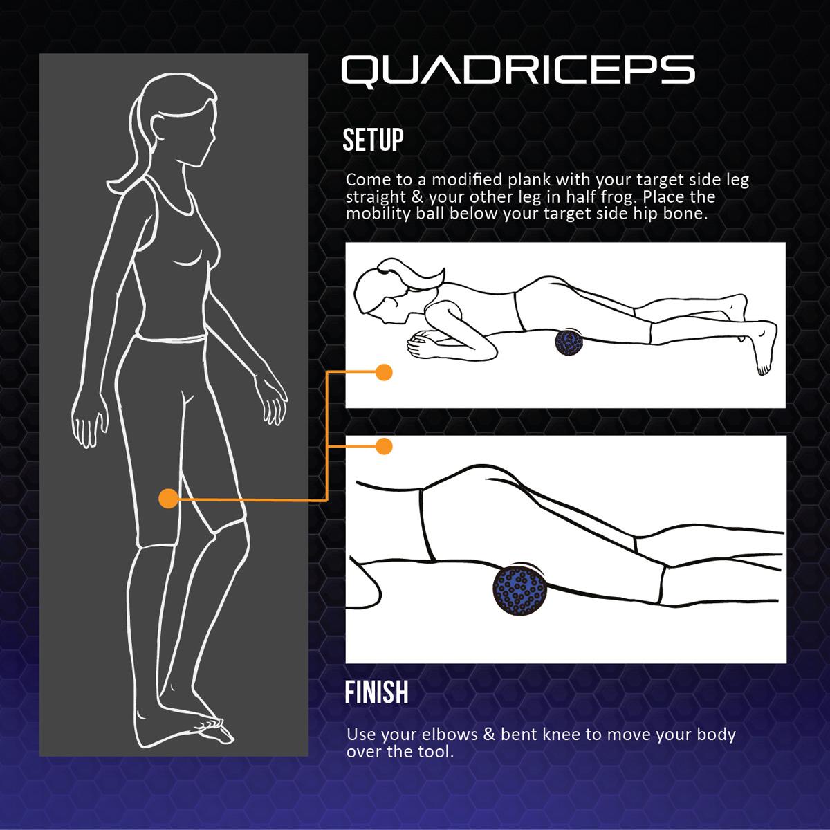wave5 quadriceps
