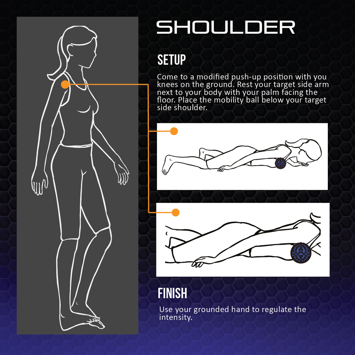 wave5 shoulders